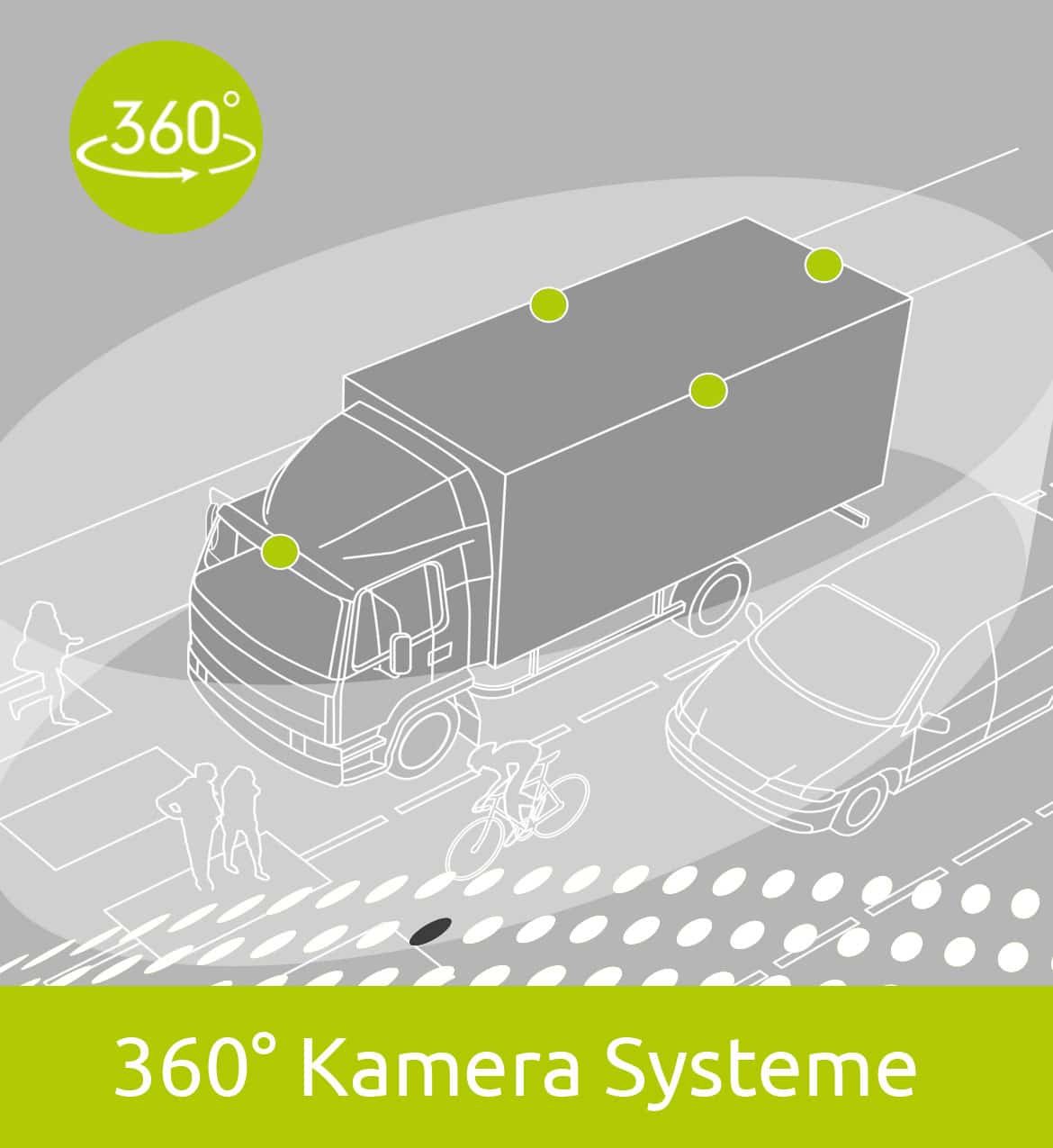 Service-360